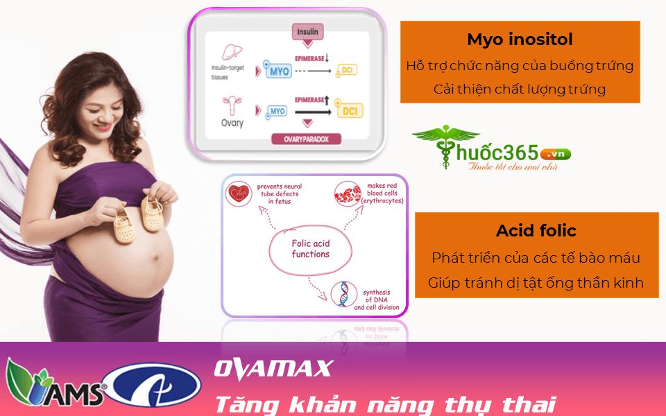 Tác dụng của thuốc ova max