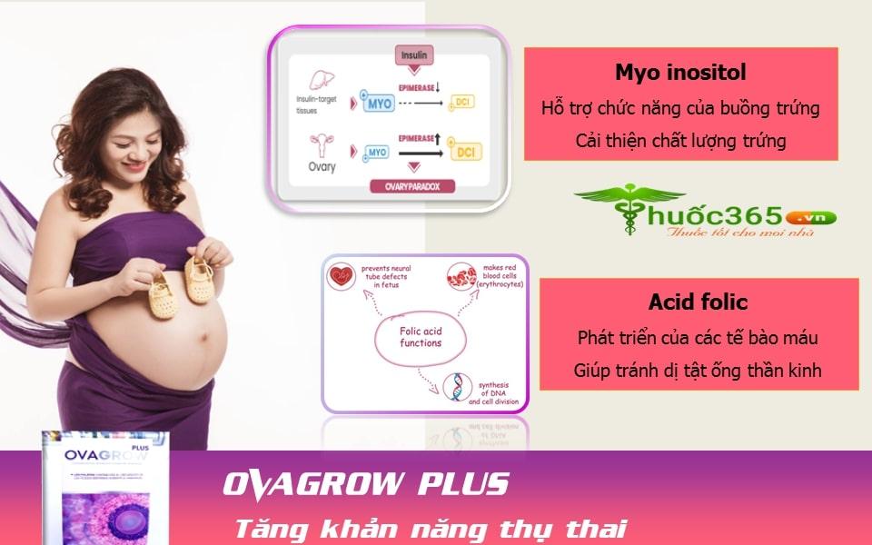 Công dụng thuốc Ovagrow Plus bổ trứng